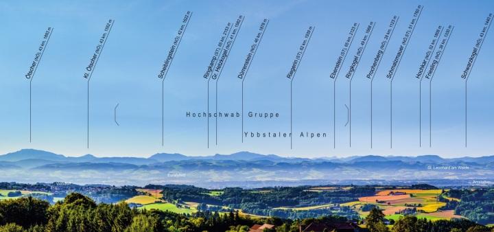 panoramaausschnitt-sued